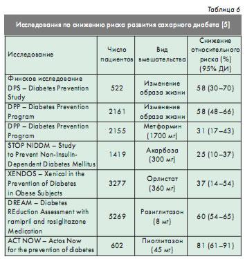 http://www.diabet-news.ru/doc/6.jpg